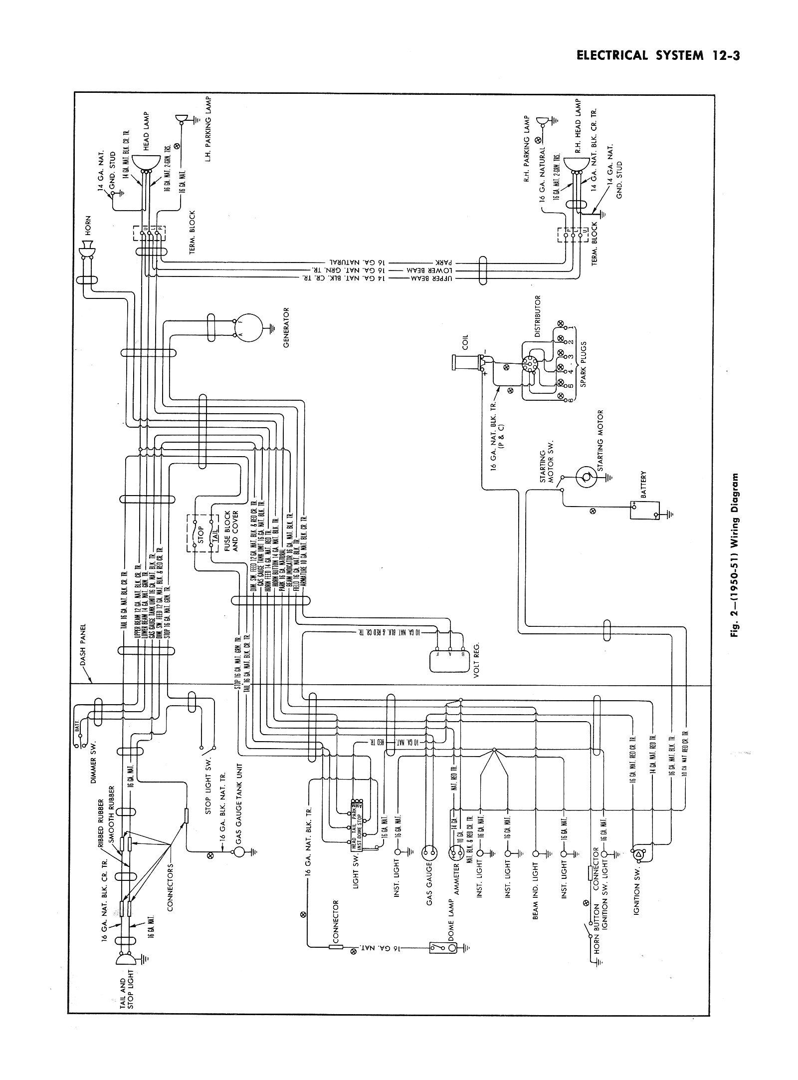 Pleasant C R Panel Wiring Diagram Wiring Library Wiring Cloud Xortanetembamohammedshrineorg