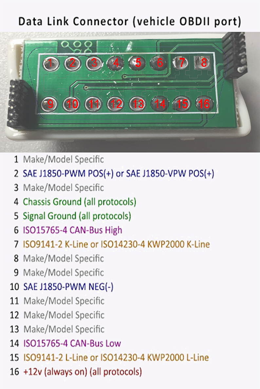 So 3666  Obd Plug Wiring Schematic Wiring