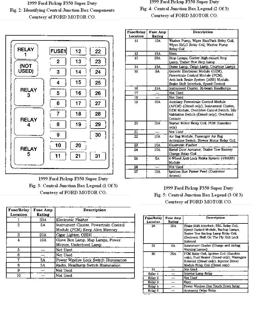 99 F350 Fuse Panel Diagram Wiring Diagrams Element Element Miglioribanche It