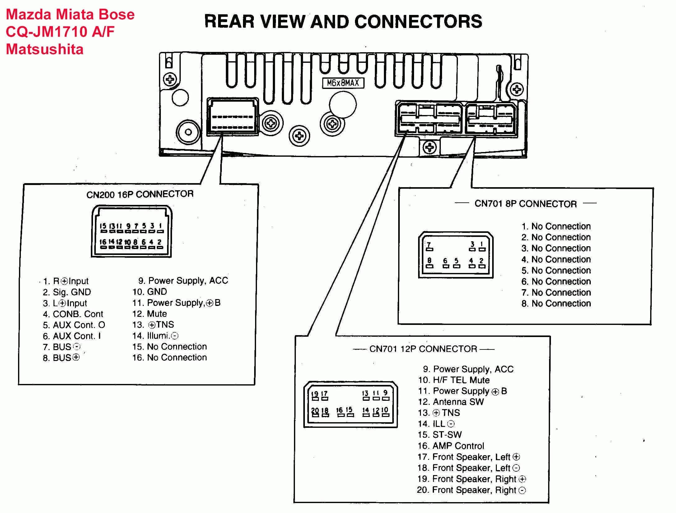 2002 Ford Explorer Xlt Wiring Diagram Wiring Diagram End Report1 End Report1 Maceratadoc It