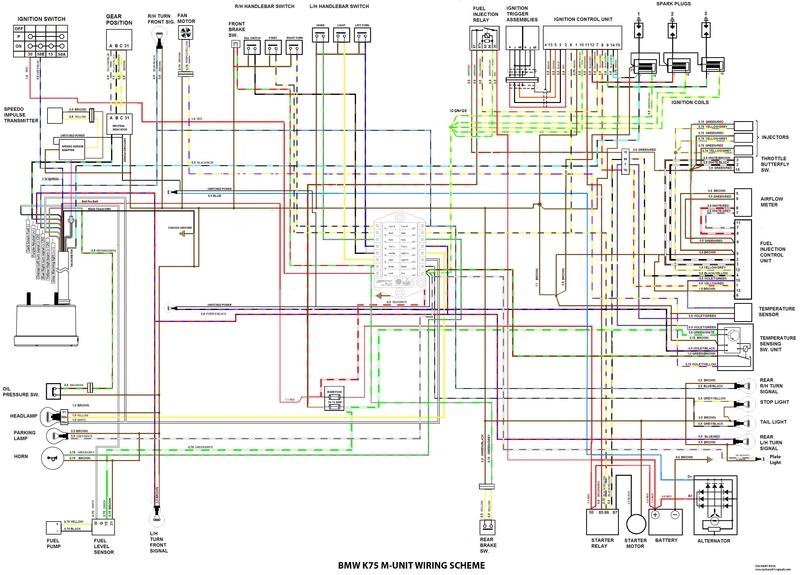 [SCHEMATICS_4JK]  OZ_1567] Bmw K75 Wiring Diagram Schematic Wiring | 1985 Bmw K100 Wiring Diagram |  | Swas Apom Pelap Geis Gritea Grebs Numdin Boapu Mohammedshrine Librar Wiring  101