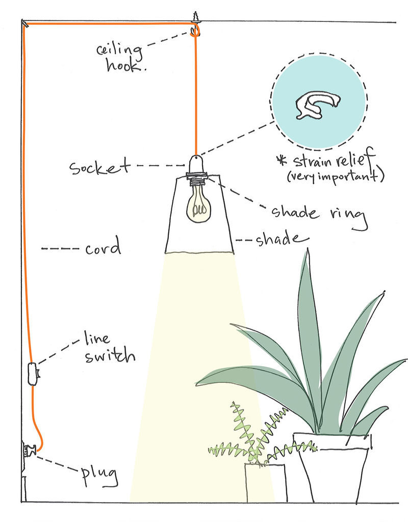 Remarkable 5 Ways To Make Hanging Lamps 22 Steps With Pictures Wiring Cloud Rineaidewilluminateatxorg