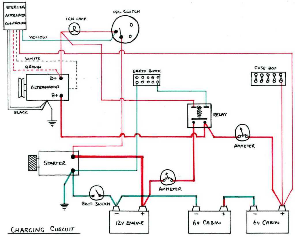 12 Volt Boat Wiring Diagram Wiring Network Diagram Electrical Wiring Losdol2 Jeanjaures37 Fr