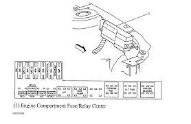 LR_3810] 2004 Chevy Cavalier Fuel Pump Wiring Diagram On 2000 Chevy Cavalier  Schematic WiringRatag Xeira Mohammedshrine Librar Wiring 101