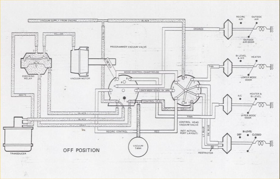 Cool 1970 Nova Wiring Routing Basic Electronics Wiring Diagram Wiring Cloud Vieworaidewilluminateatxorg