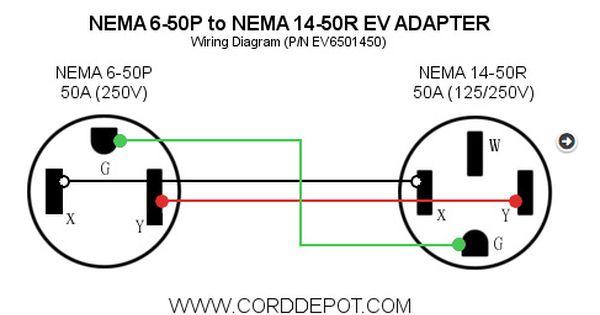 Nema 6 50 Plug Wiring Diagram Generic