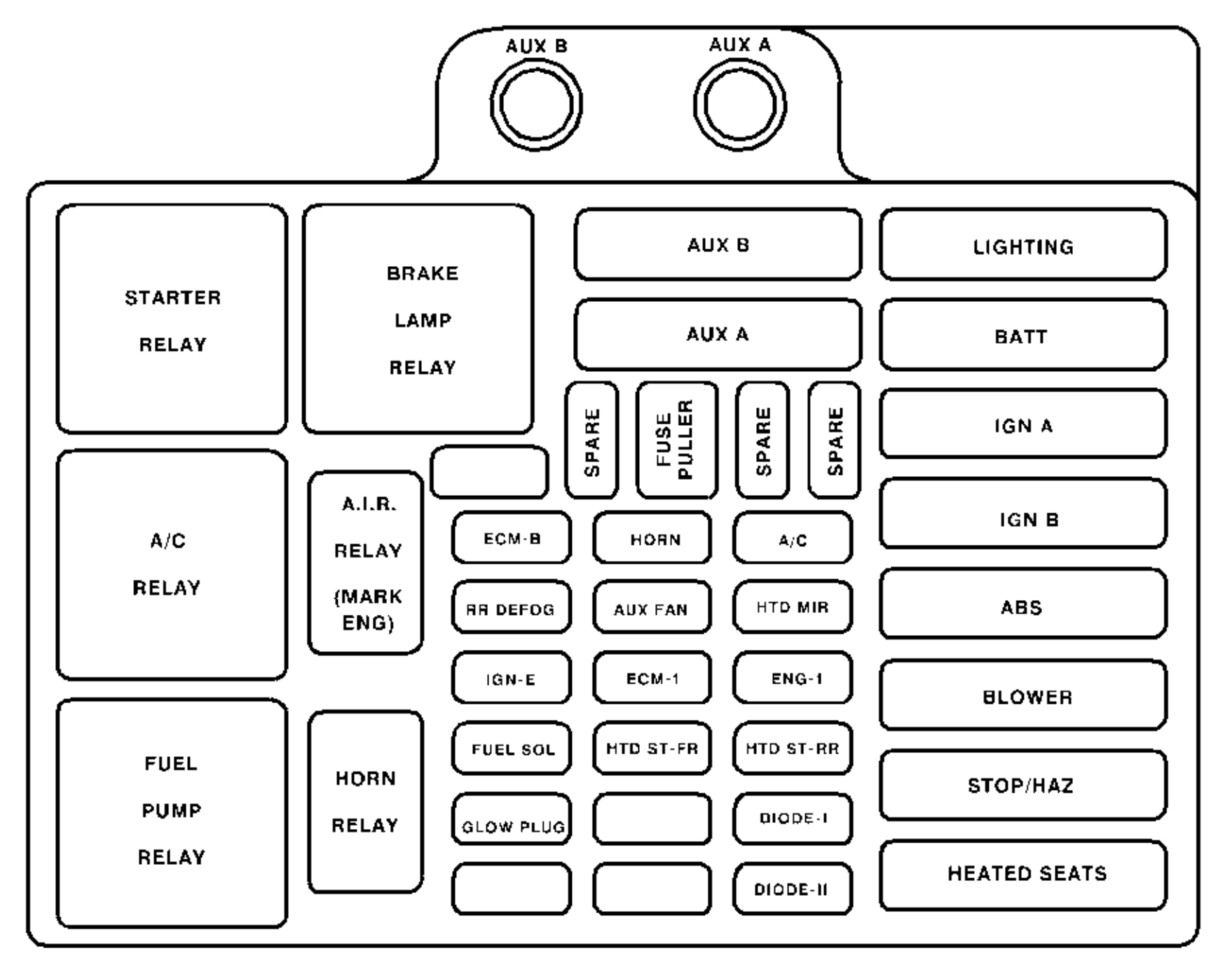 Terrific 98 Chevy Malibu Fuse Diagram Diagram Data Schema Wiring Cloud Onicaalyptbenolwigegmohammedshrineorg