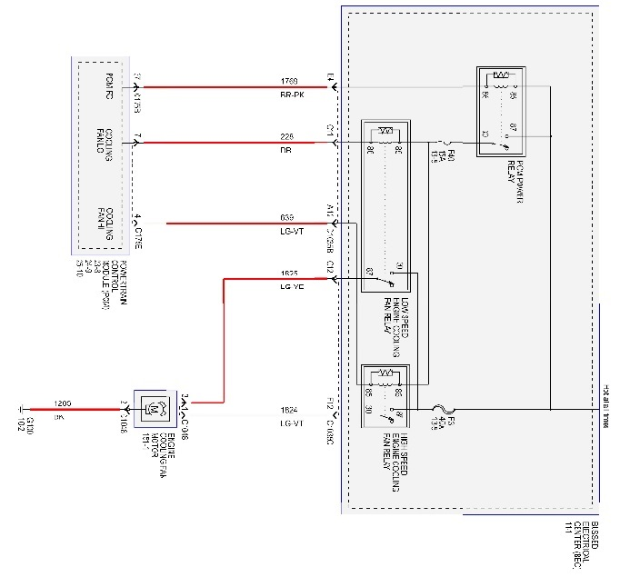 Vy Commodore Cooling Fan Wiring Diagram - Style Guru ...