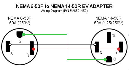 250v Wiring Diagram - 1991 Chevy S 10 Pickup Wiring Diagram for Wiring  Diagram SchematicsWiring Diagram Schematics