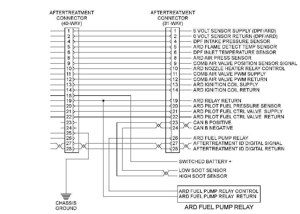 c15 cat ecm pin wiring diagram free download cat c7 wiring diagram wiring diagram data  cat c7 wiring diagram wiring diagram data