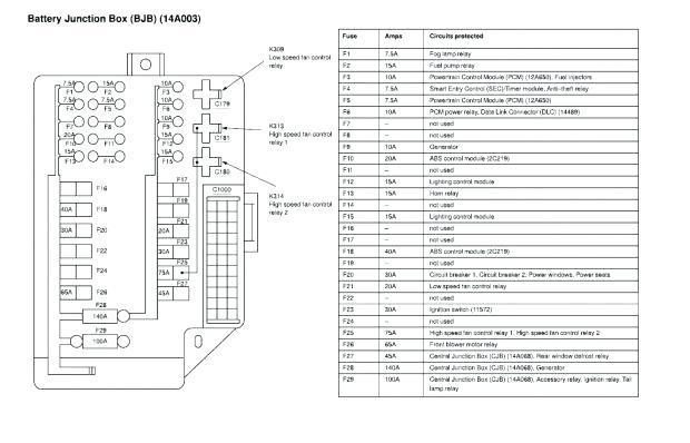 eg_2422] nissan murano fuse box diagram on 2011 nissan altima s ... 2013 altima fuse box diagram  pimpaps shopa mohammedshrine librar wiring 101