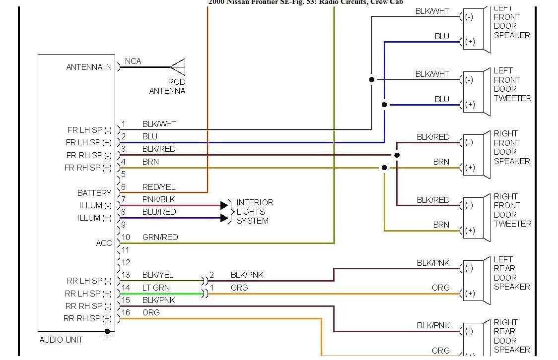 Astonishing Diagram On Wiring Diagram Harness Additionally Nissan Sentra Radio Wiring Cloud Lukepaidewilluminateatxorg
