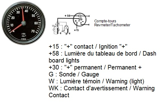 Kt 7756  Electric Speedometer With Odometer Wiring