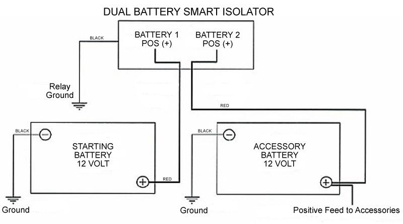 Gg 0129 Dual Battery Wiring Diagram Boat Dual Battery Switch Wiring Diagram Schematic Wiring