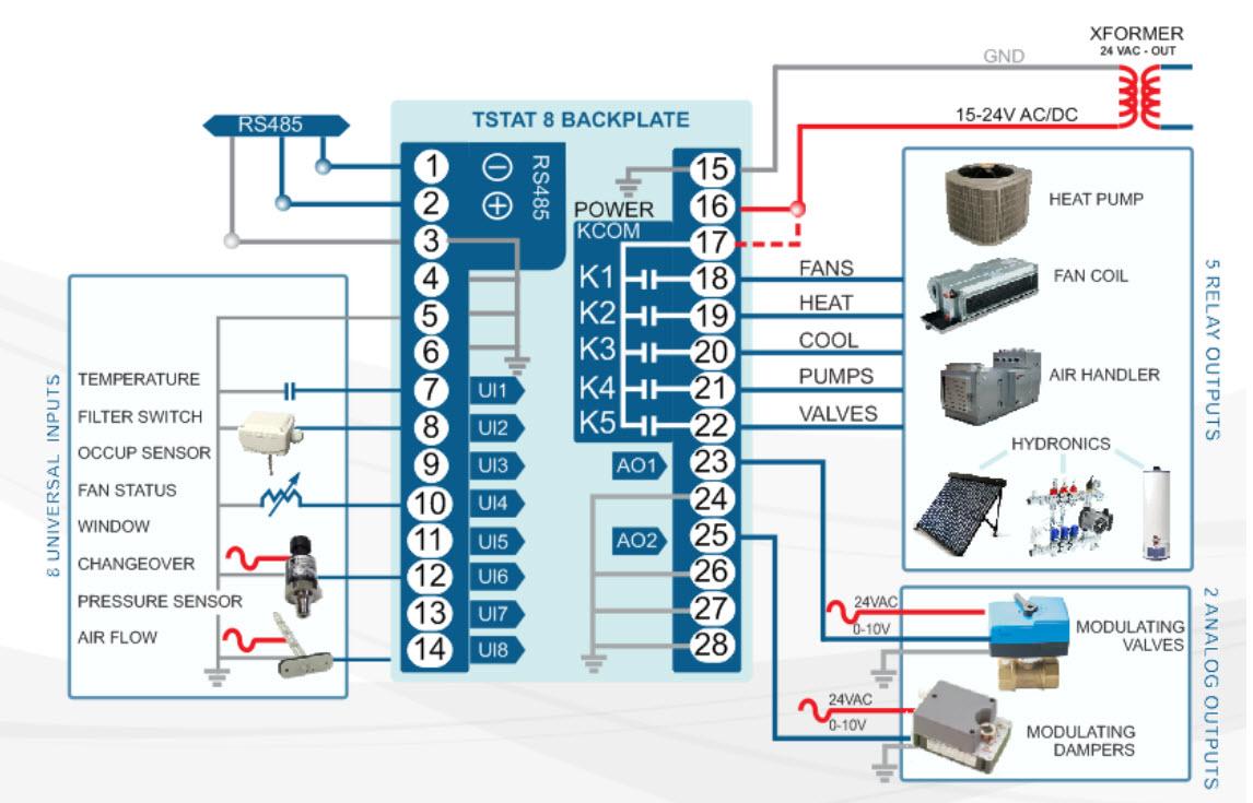 ox_7397] bacnet mstp wiring guide schematic wiring  teria xaem ical licuk carn rious sand lukep oxyt rmine shopa mohammedshrine  librar wiring 101