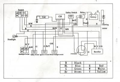 Miraculous Gio 50Cc Atv Wiring Diagram Basic Electronics Wiring Diagram Wiring Cloud Licukshollocom