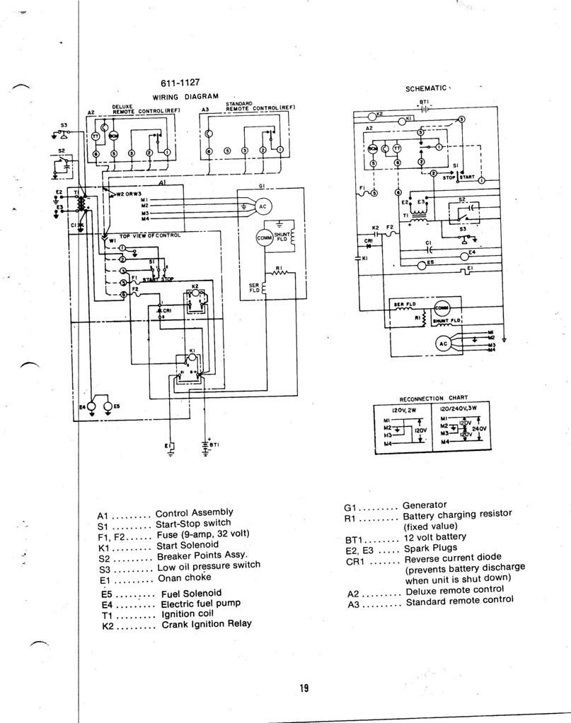 [SCHEMATICS_4US]  RC_3480] Onan Remote Start Wiring Diagram Onan Generator Remote Switch  Wiring Free Diagram | Wiring Diagram Onan Genset |  | Isra Over Peted Redne Animo Isra Mohammedshrine Librar Wiring 101