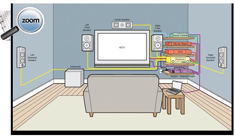 Amazing Home Entertainment Wiring Diagram Data Schema Wiring Cloud Dulfrecoveryedborg