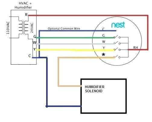 Nest Wiring Diagram from static-resources.imageservice.cloud