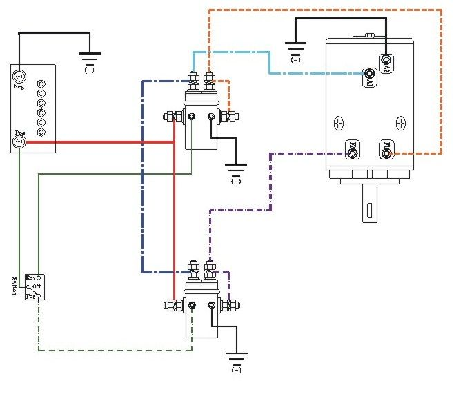 Winch Solenoid Switch Wiring Diagram - 1996 E320 Fuse Diagram for Wiring  Diagram Schematics   Winch Solenoid Switch Wiring Diagram      Wiring Diagram Schematics