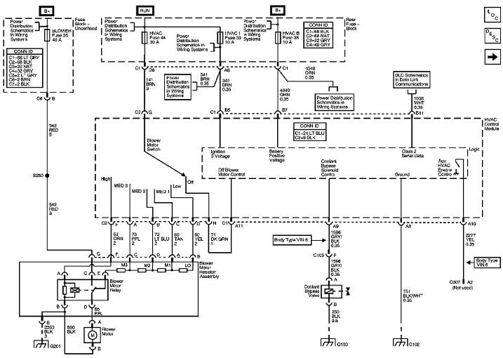 FN_9615] 2006 Trailblazer Blower Motor Wiring Diagram Free Diagram   Hvac Wiring Diagram 2006 Chevy      Bios Effl Cajos Vira Mohammedshrine Librar Wiring 101