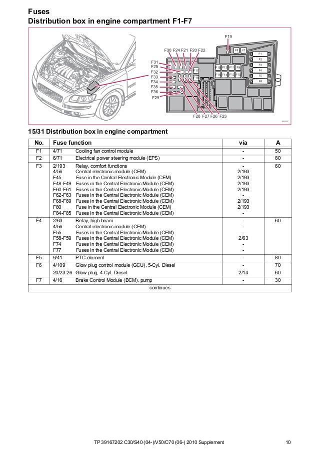 2009 Volvo S40 Fuse Box Diagram - Kenwood Kdc Mp342u Wiring Harness for  Wiring Diagram Schematics | Volvo V40 Fuse Box Diagram |  | Wiring Diagram Schematics