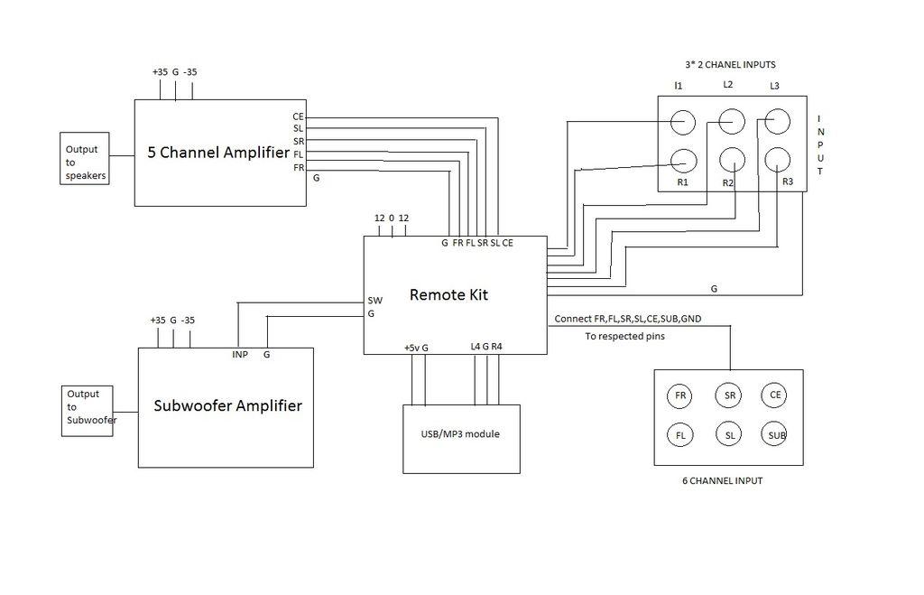 RR_9644] How To Make 51 Channel Amplifier And Speaker Setup Circuit Wiring  DiagramMarki Wigeg Mohammedshrine Librar Wiring 101