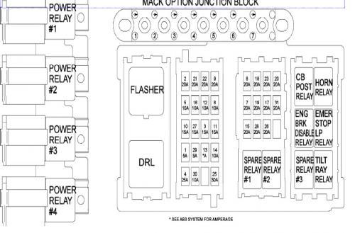 Enjoyable 1999 R Model Mack Fuse Box Diagram Electrical Electronics And Wiring Cloud Monangrecoveryedborg