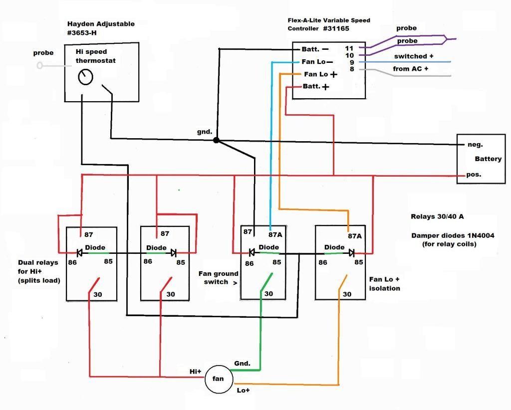 Strange Wiring Diagram For Home Entertainment System Techteazer Com Wiring Cloud Rdonaheevemohammedshrineorg