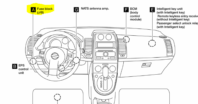 car fuse box diagrams for nissan 2012 wz 1729  2014 nissan sentra fuse box diagram download diagram  2014 nissan sentra fuse box diagram