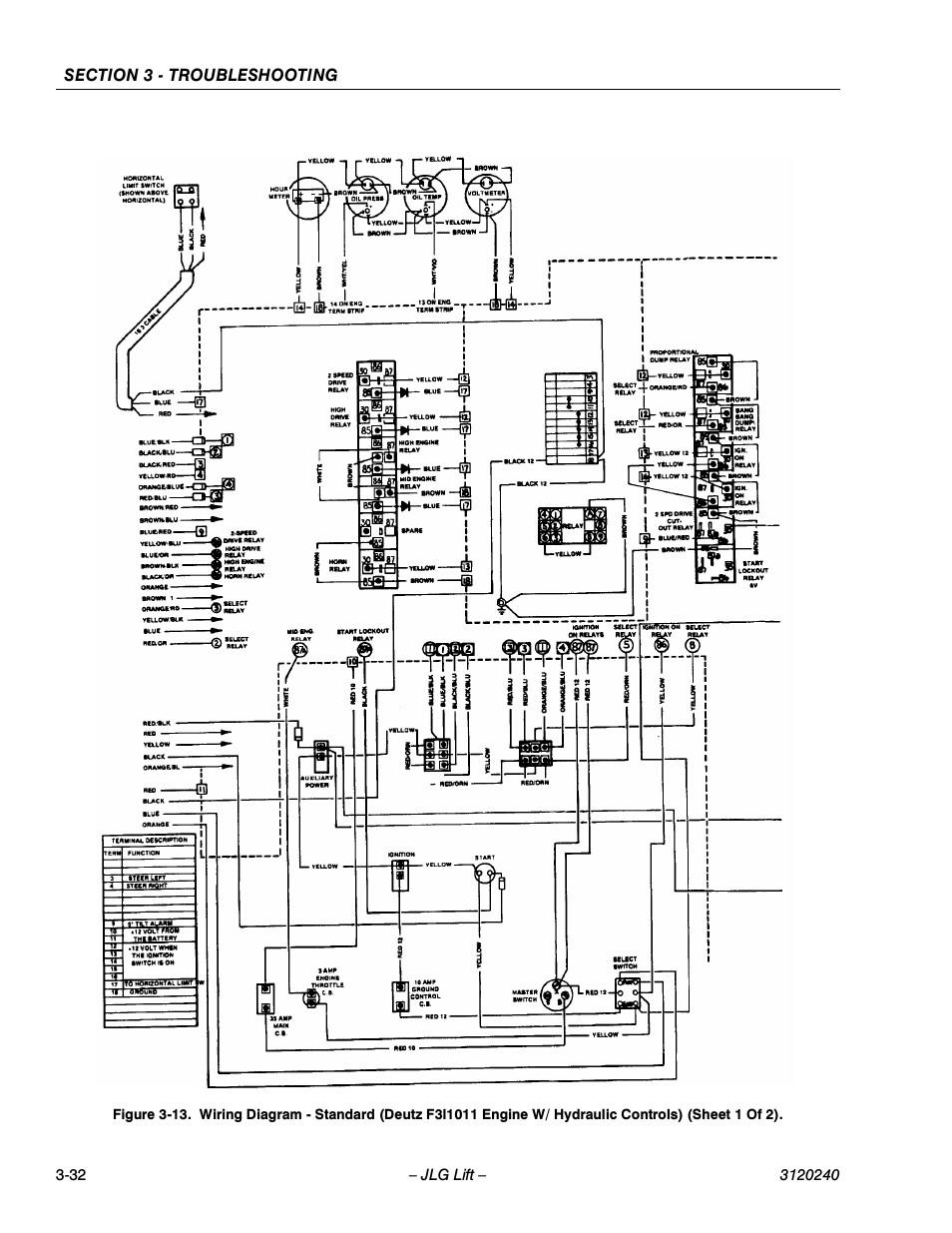 [ANLQ_8698]  Jlg Control Box Wiring Schematics - John Deere 4040 Hvac Wiring Diagram -  corollaa.ikikik.jeanjaures37.fr | John Deere 401cd Wiring Diagram |  | Wiring Diagram