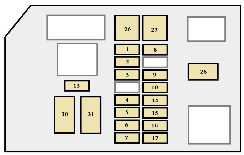 1997 4runner fuse diagram - fusebox and wiring diagram layout-sleep -  layout-sleep.paoloemartina.it  diagram database - paoloemartina.it