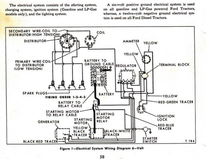 Ford 600 Wiring Diagram Obsidian Wiring Diagram Valkyrie Losdol2 Cabik Jeanjaures37 Fr