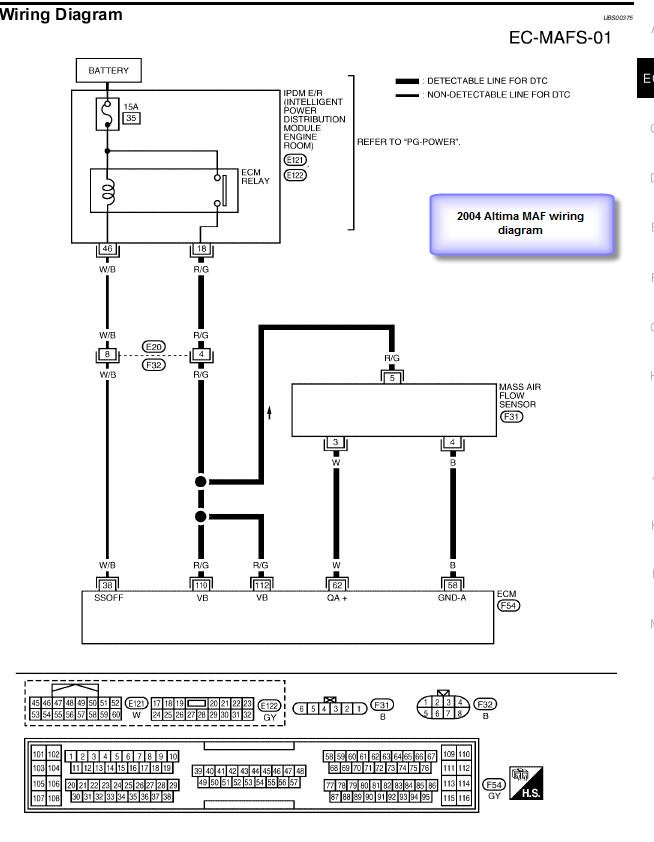 Nissan Mass Air Flow Sensor Wiring Diagram from static-resources.imageservice.cloud