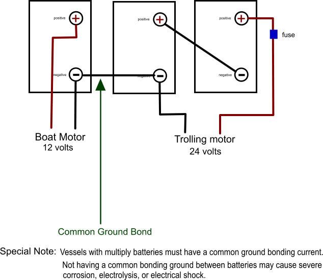 trolling motor battery wiring diagram | motorcyclepict.co
