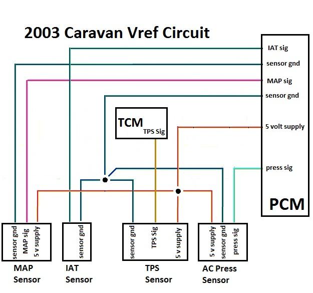 Super Free Tip On Testing 2003 Dodge Caravan No Start Using Vref Voltage Wiring Cloud Rineaidewilluminateatxorg