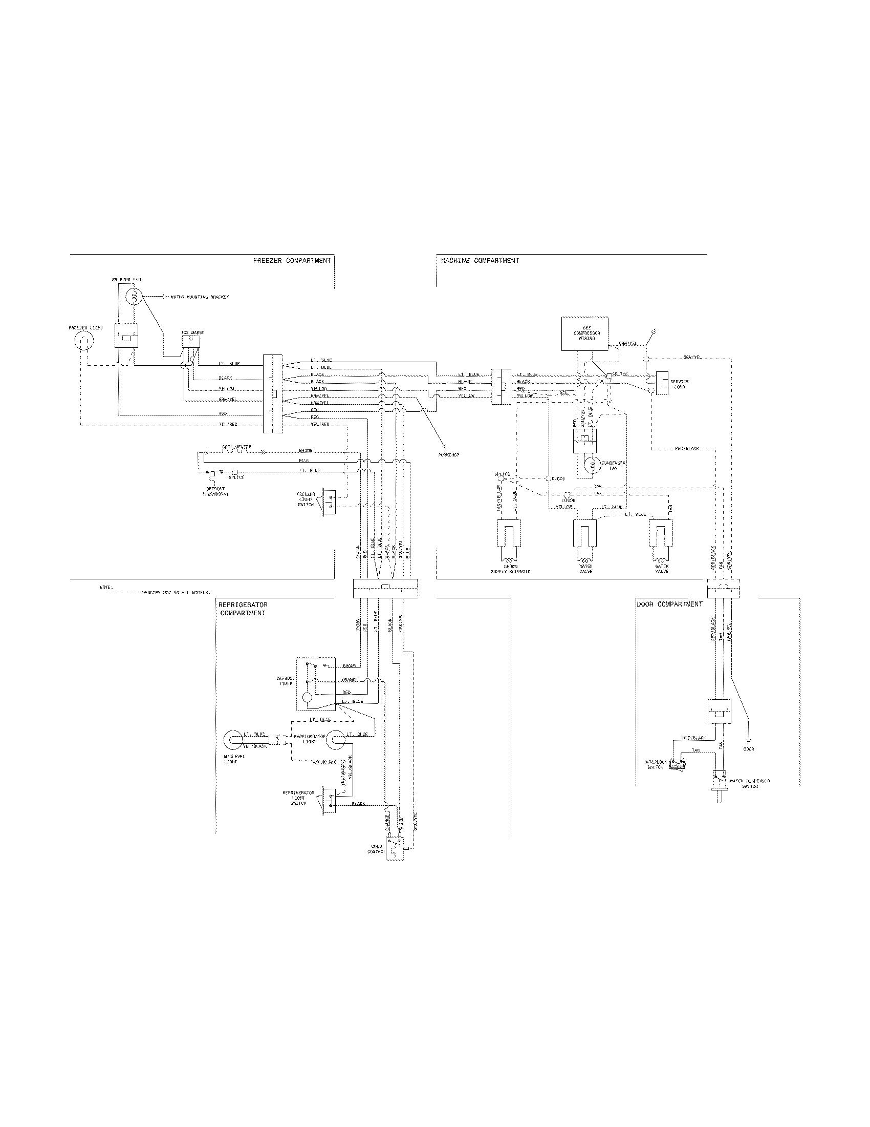 Electrolux Refrigerator Wiring Diagram Circuit Diagram Meaning Sportster Wiring Yenpancane Jeanjaures37 Fr