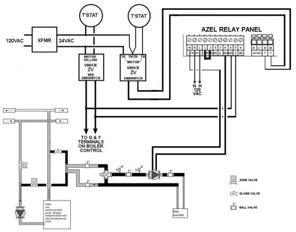 Mh 0609 Heat Zone Valve Wiring Diagrams On 2 Taco Zone Valve Wiring Diagram Wiring Diagram