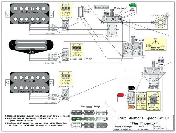 bc rich warlock wiring diagram bc rich wiring diagram wiring diagram data  bc rich wiring diagram wiring diagram