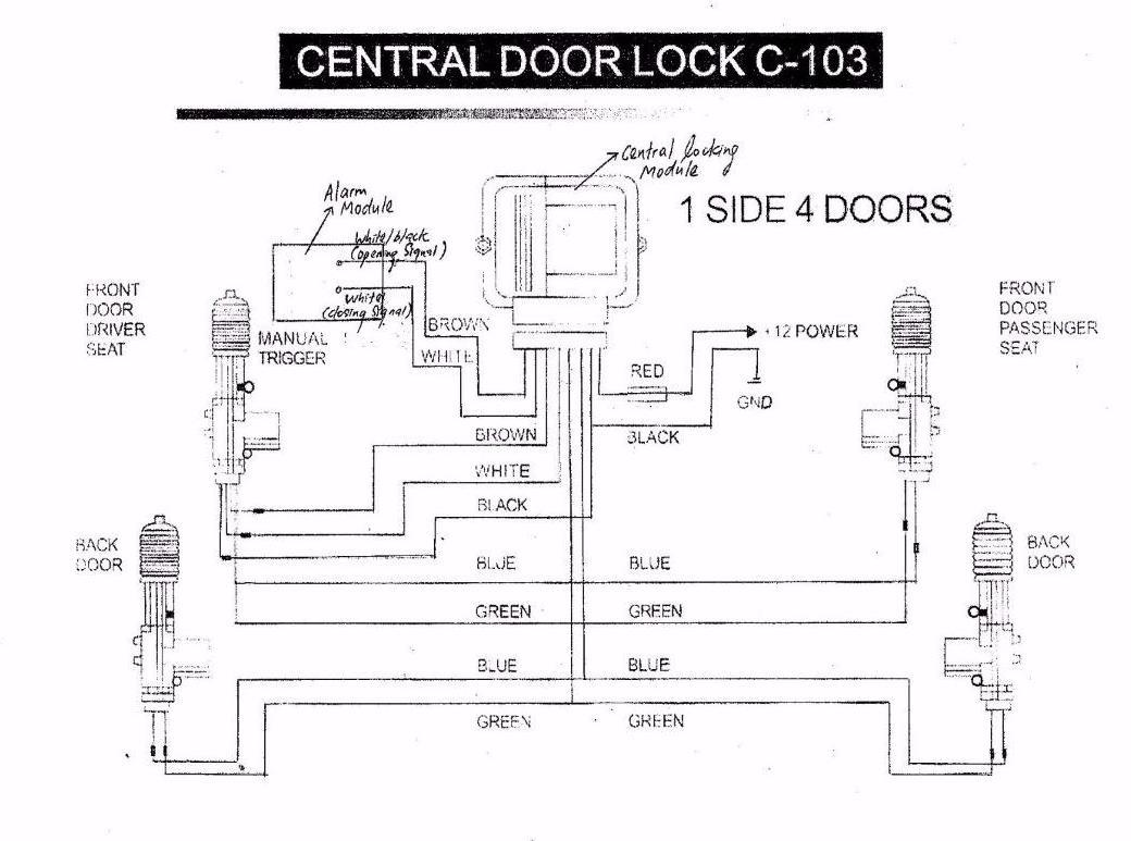 Stupendous Saab 900 Central Locking Wiring Diagram General Wiring Diagram Data Wiring Cloud Rdonaheevemohammedshrineorg