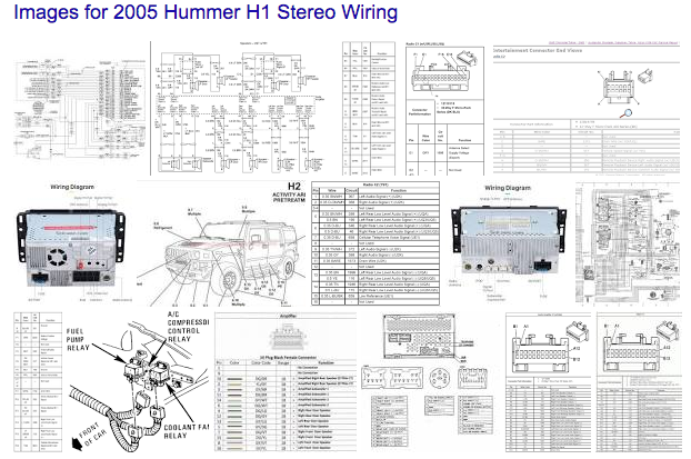 HY_5560] 2006 Hummer H2 Wiring Diagram Free DiagramOsoph Epete Impa Xeira Mohammedshrine Librar Wiring 101