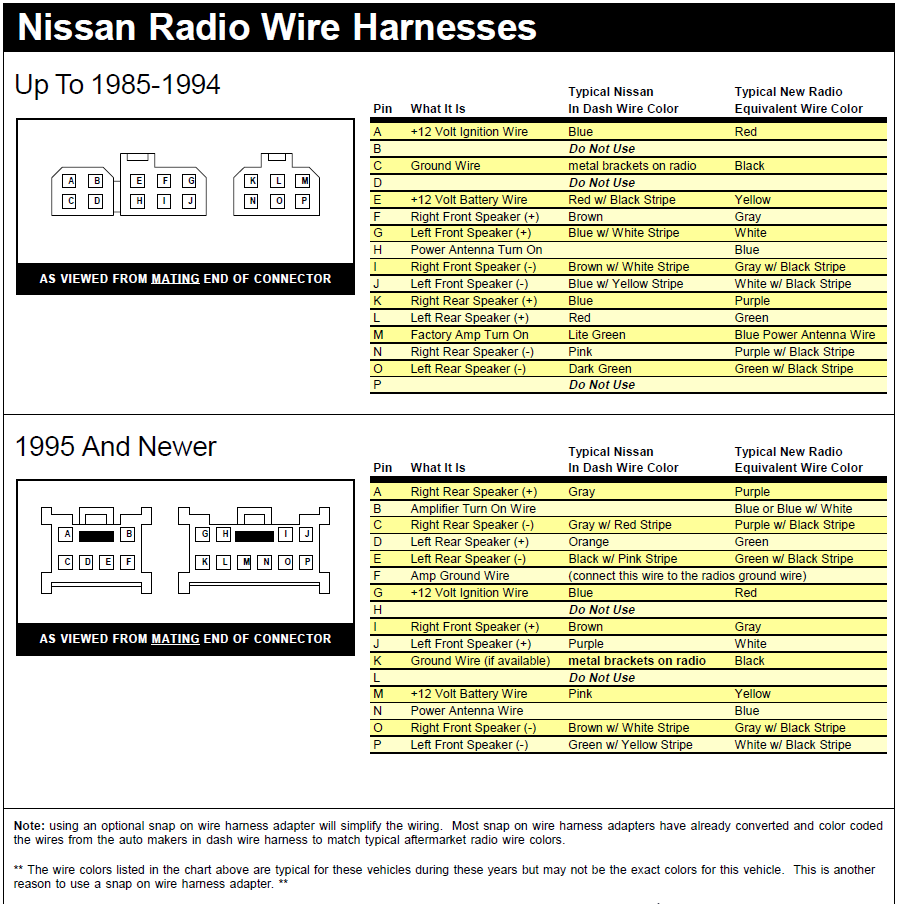 Radio Wiring Diagram For 1989 Nissan 300zx Wiring Diagram Correction Correction Cfcarsnoleggio It