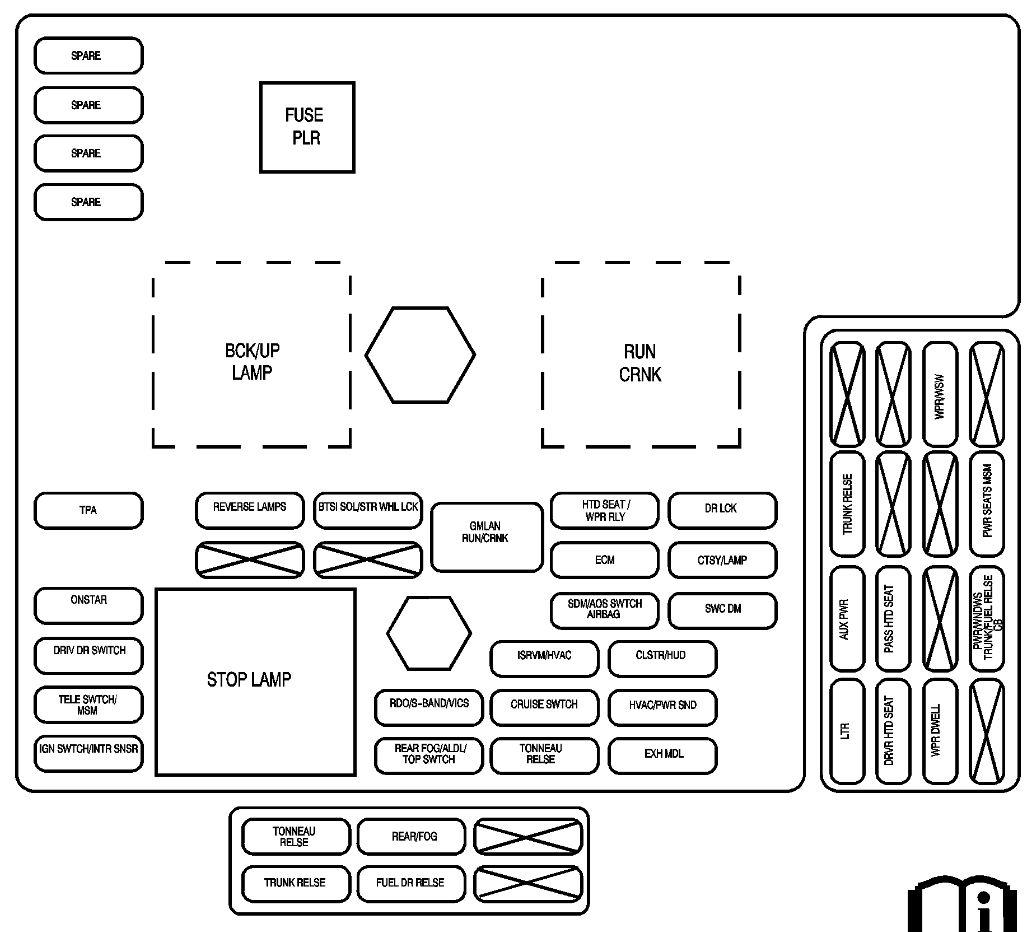Fine 2005 Corvette Fuse Box Wire Diagram Wiring Diagram Library Wiring Cloud Filiciilluminateatxorg