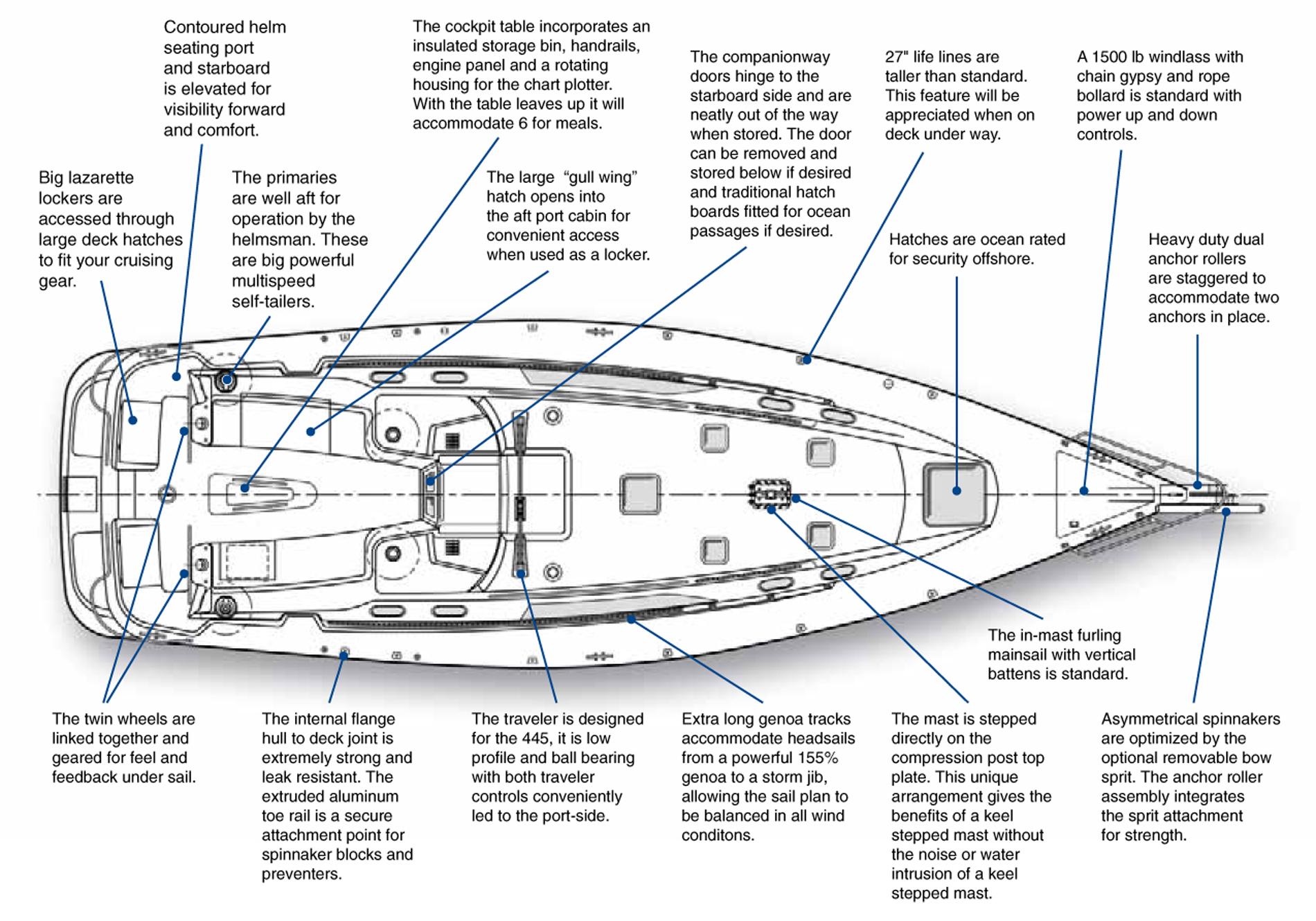 1972 Catalina 22 Wiring Diagram Wiring Harness Suzuki Gsx R K 6 For Wiring Diagram Schematics