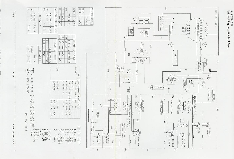 99 Polaris Xplorer 400 Wiring Diagram
