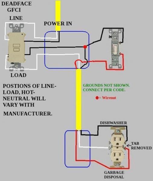 [DIAGRAM_3US]  HL_7371] Wiring Diagram For Disposal   Wiring Diagram For A Garbage Disposal      Monoc Shopa Mohammedshrine Librar Wiring 101