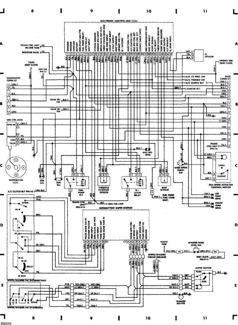 1987 Jeep Comanche Wiring Diagram - Dodge Fisher Plow Wiring Harness Diagram  for Wiring Diagram SchematicsWiring Diagram Schematics
