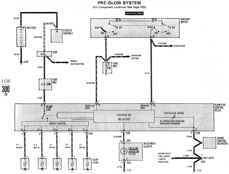 Hd 1797 Mercedes Glow Plug Relay Wiring Diagram
