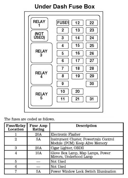 2001 ford f550 fuse diagram 2001 f250 xl fuse box diagram wiring diagram data  2001 f250 xl fuse box diagram wiring