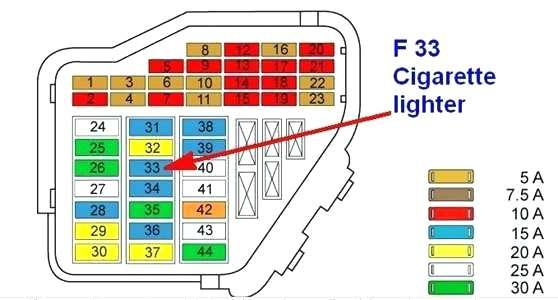1996 Audi A4 Fuse Diagram Circuit Diagram Xor Gate 5pin Ati Bege Jeanjaures37 Fr